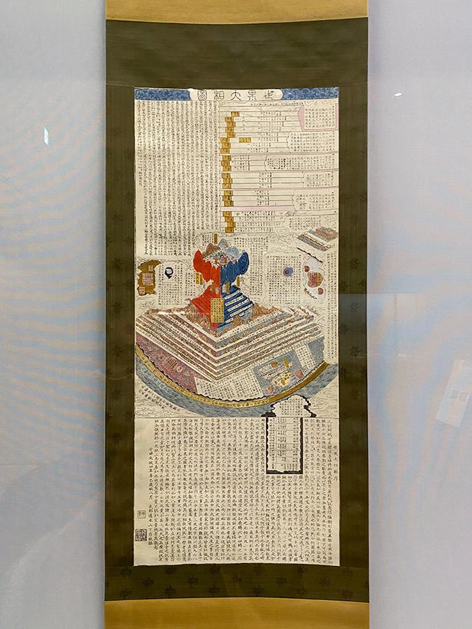《世界大相図》武都道本山下存統誌 文政4年(1821)